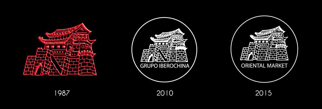 evolución de los logos Oriental Market